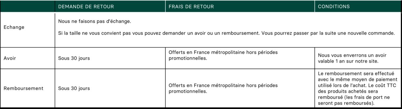 Tableau de retours FR